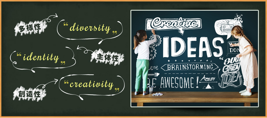 diversity×identity×creativity
